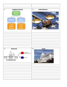 Who's Who and What's What: Constitution/Government