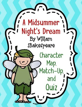 A Midsummer Night's Dream Who's Who by Shakespeare- Character Map, Match, Quiz