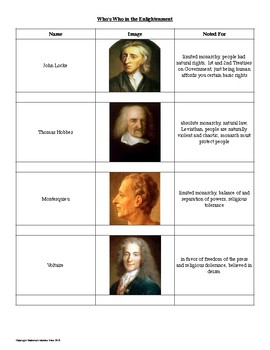 Who's Who in The Enlightenment: Reference Sheet and Review