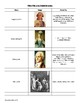 Who's Who in The French Revolution: Reference Sheet and Review