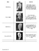 Who's Who in The Great Depression and New Deal: Reference Sheet and Review