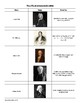 Who's Who in The Industrial Revolution: Reference Sheet and Review