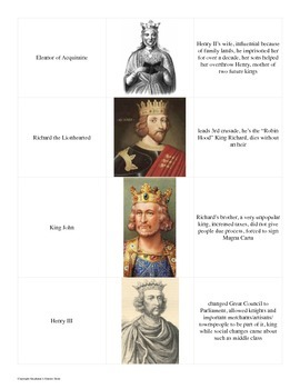 Who's Who in The Rise of Medieval Europe: Reference Sheet and Review