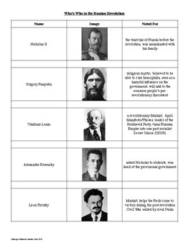 Who's Who in The Russian Revolution: Reference Sheet and Review--FREE SAMPLE