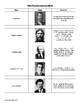 Who's Who in The Russian Revolution: Reference Sheet and R