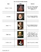Who's Who in The Scientific Revolution: Reference Sheet an