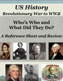 Who's Who in US History: Reference Sheet and Review for a Whole Year