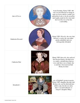 Who's Who in World History: Reference Sheet and Review for a Whole Year
