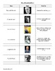 Who's Who in World War 2: Reference Sheet and Review