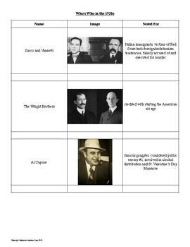 Who's Who in the Roaring 20s: Reference Sheet and Review