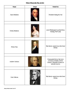 Who's Who in the War of 1812: Reference Sheet and Review--FREE SAMPLE