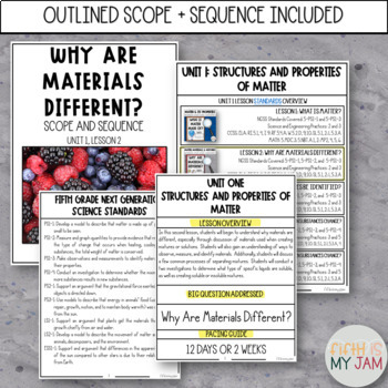 Why Are Materials Different?