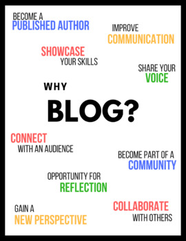 Why Blog? Poster