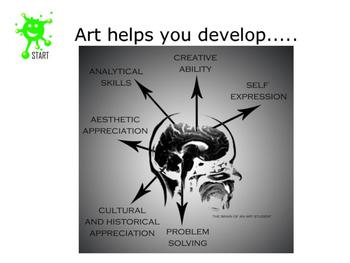 Art Teaching Resource - Careers in Art