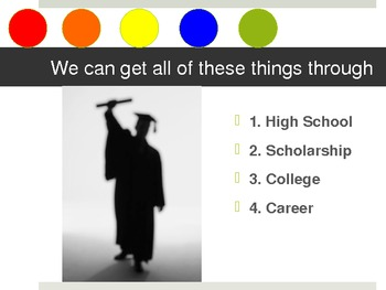 Why College is Important: Fun Activity and Presentation