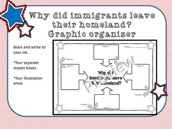 Immigrantion Graphic Organizer