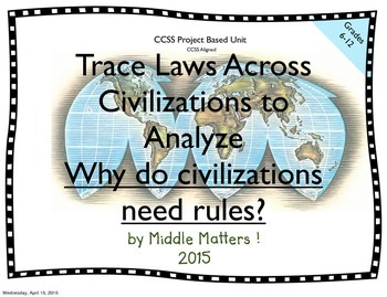 Why Do Civilizations Need Rules? A Trace of Laws Across the Ages.