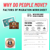 Why Do People Move? Push and Pull Factors of Migration Wor