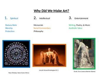 Why Do We Make Art? (PowerPoint Presentation)