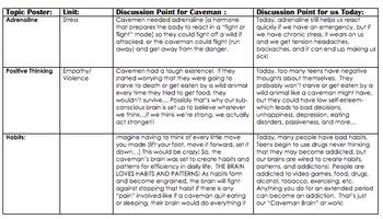 "FREE ""Caveman Brain"" Bulletin Board Resource for Any 6th-12th Grade Teacher!"