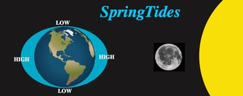 Why Does The Moon Cause TWO High Tides