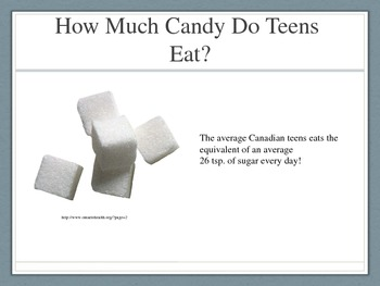 Why Eat Candy?