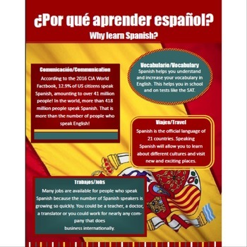 Why Learn Spanish? ¿Por qué aprender español? poster
