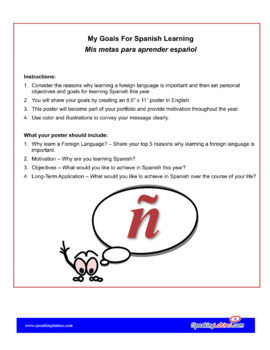 Why Learn Spanish Mini Lesson Plan (Lección Preliminar)