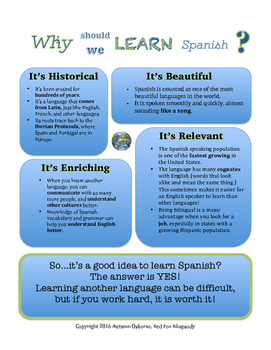 Why Should We Learn Spanish? Handout/Poster