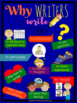 Why Writers Write Anchor Chart