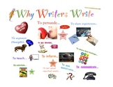 Why Writers Write Poster!