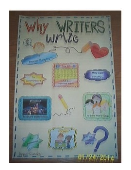 Why Writers Write--anchor chart older grades