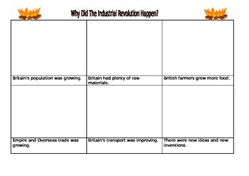Why did the Industrial Revolution Happen Comic Strip