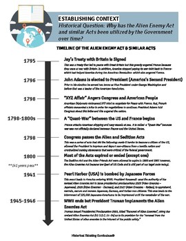 Why has the Alien Enemy Act and similar acts been utilized by the Gov't?
