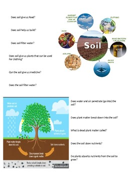 Why is SOIL important?