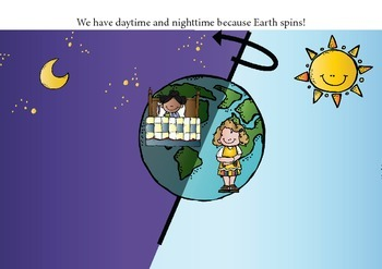 Why Is There Day and Night? FREE Mini Unit for Kindergarten and 1st Grade!