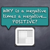Why is a Negative Times a Negative, Positive? Integer Multiplication Discovery