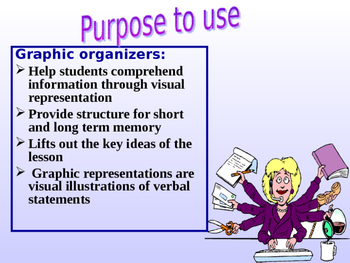 Why should I use graphic organizers in my classroom?