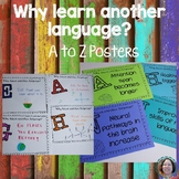 Why learn another language A to Z Posters