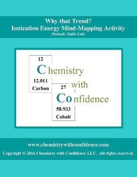 Why that Trend? Ionization Energy Mind-Mapping