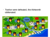 Why the Hunger Games Exist - Powerpoint