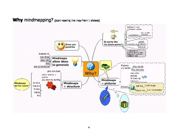 Why, when and how to mindmap