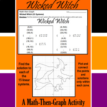Wicked Witch - 15 Linear Systems & Coordinate Graphing Activity