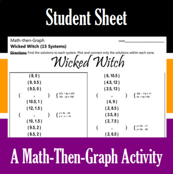 Wicked Witch - A Math-Then-Graph Activity - Solve 15 Systems