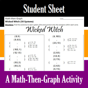 Wicked Witch - A Math-Then-Graph Activity - Solve 30 Systems
