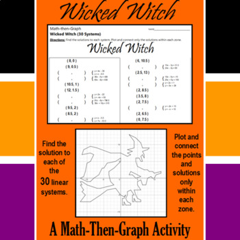 Wicked Witch - 30 Linear Systems & Coordinate Graphing Activity