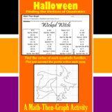 Wicked Witch - A Math-Then-Graph Activity - Finding Vertices