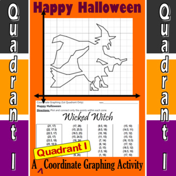 Wicked Witch - A Quadrant I Coordinate Graphing Activity