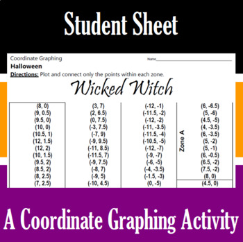 Halloween - Wicked Witch - A Coordinate Graphing Activity