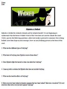 Wicked by Gregory Maguire: Elphaba vs Bullying